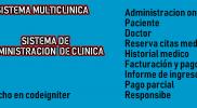 sistema de gestion hospitalaria y reserva de citas medicas