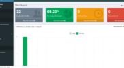 sistema de control de asistencia de personal en php y mysql y plantillas